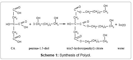 Advanced-Chemical-Engineering-Synthesis-Polyol