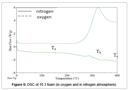Advanced-Chemical-Engineering-oxygen-nitrogen