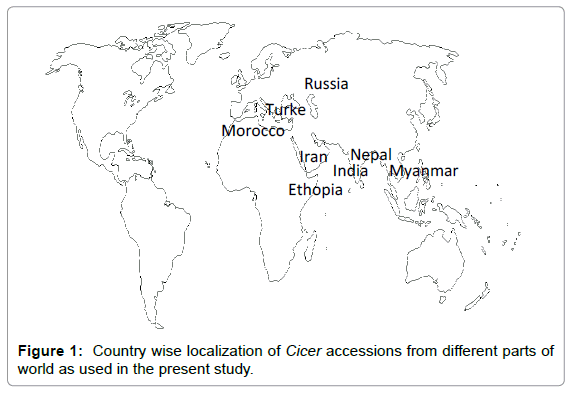 Agrotechnology-Country-wise-localization