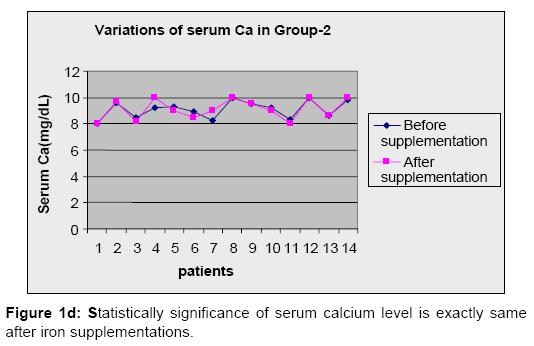 Analytical-Toxicology-serum-calcium