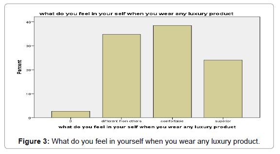 Arabian-Journal-Business-feel-in-yourself