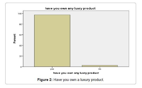 Arabian-Journal-Business-luxury-product
