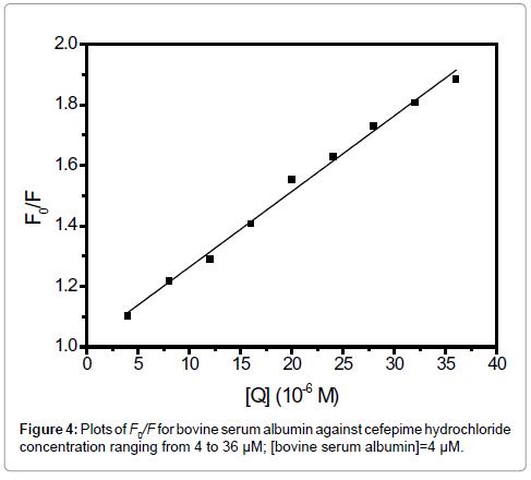 Bioanalysis-Biomedicine-cefepime-hydrochloride