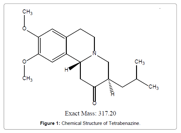 Chemical-Sciences-Chemical-Structure-Tetrabenazine