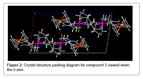 Chemical-Sciences-Crystal-structure-packing-diagram