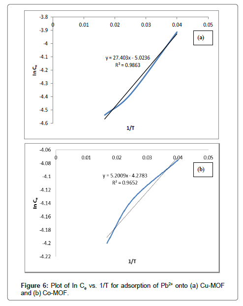 Chemical-Sciences-Plot-In-Ce