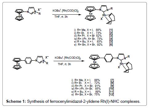 Chemical-Sciences-Synthesis-ferrocenylimidazol-2-ylidene