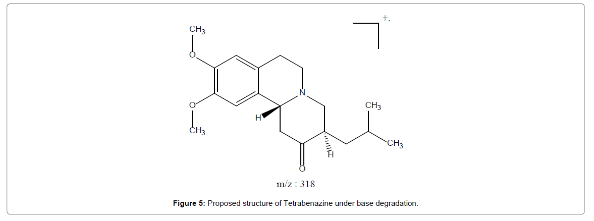 Chemical-Sciences-Tetrabenazine-under-base-degradation