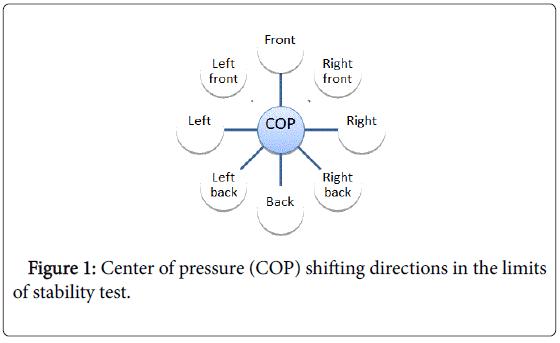 Child-adolescent-behaviour-center-pressure-shifting