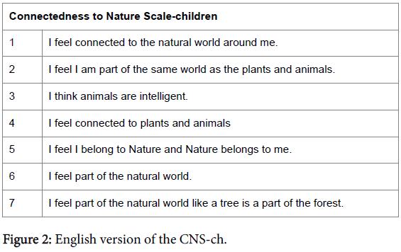 Child-adolescent-behaviour-english-version-cns-ch