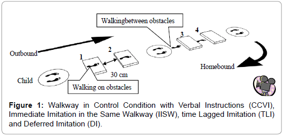 Child-adolescent-behaviour-walkway-control-condition