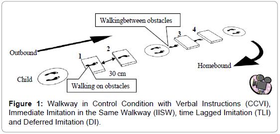 Child-adolescent-behaviour-walkway-control-condition