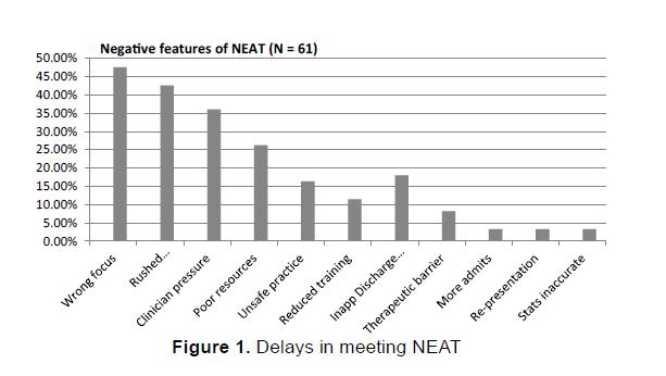 Emergency-Mental-Health-Delays-meeting-NEAT