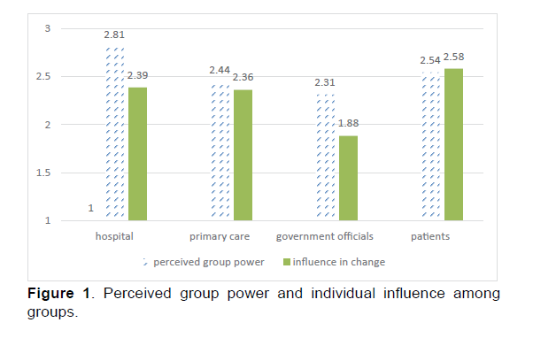 Emergency-Mental-Health-Perceived-group-power-individual-influence