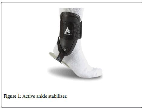 Ergonomics-ankle-stabilizer