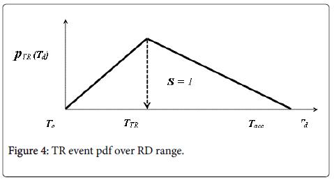 Ergonomics-event-range