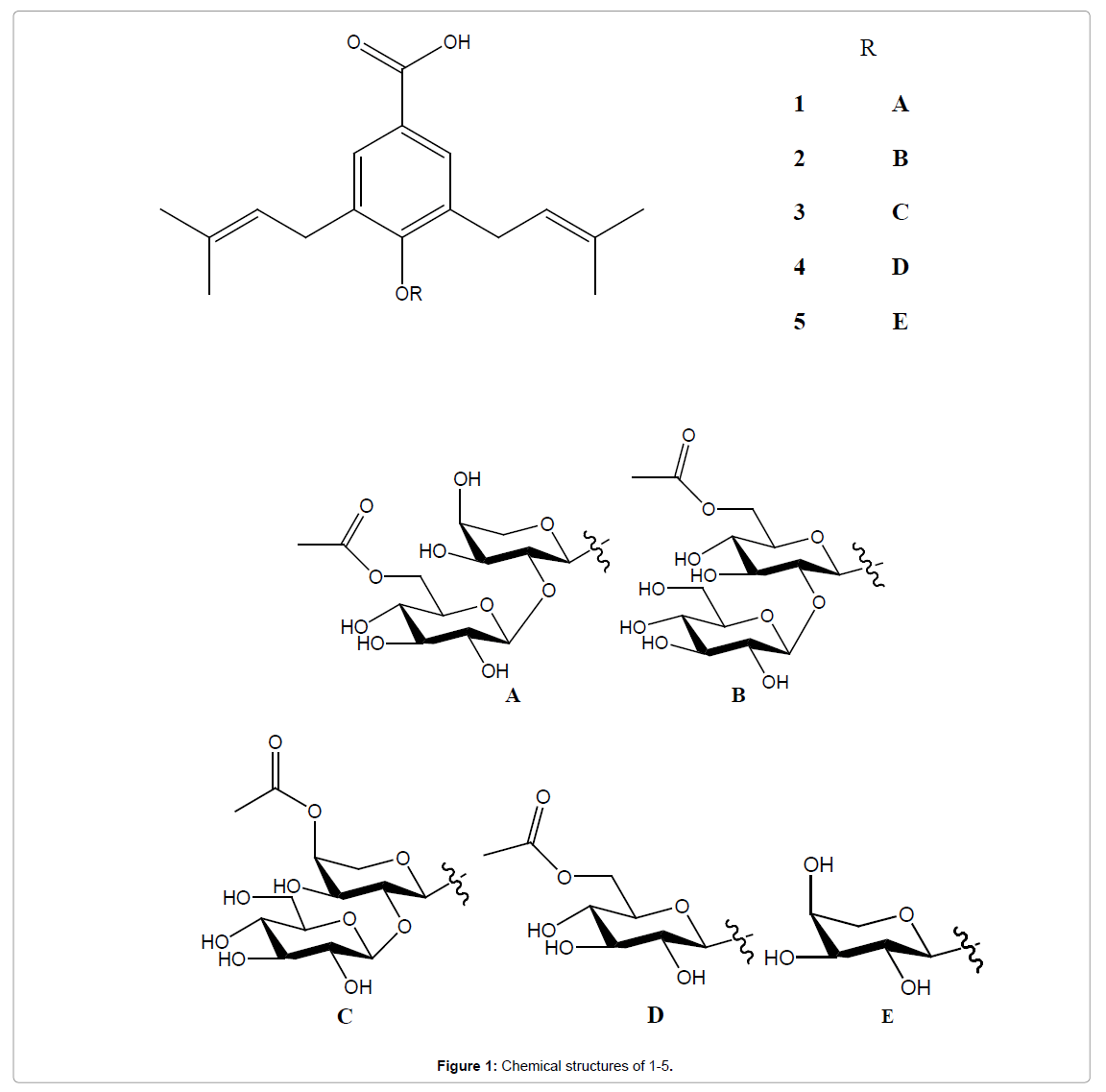 Medicinal-chemistry-Chemical-structures