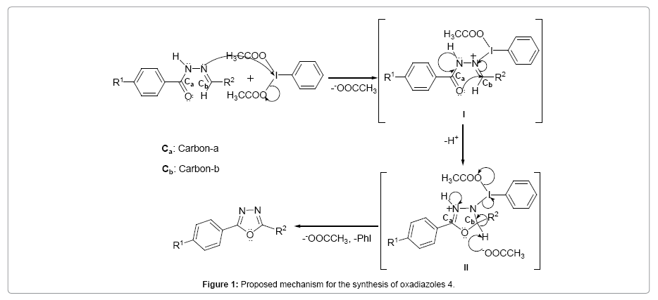 Medicinal-chemistry-Proposed-mechanism-synthesis