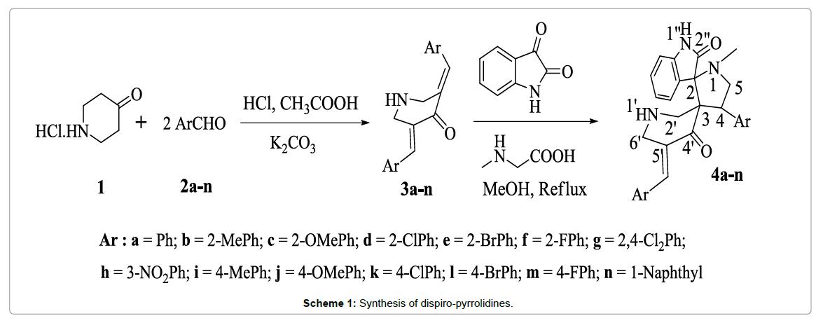 Medicinal-chemistry-Synthesis-dispiro-pyrrolidines