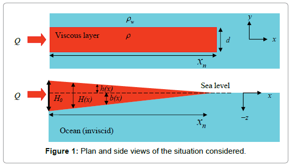 Oceanography-Marine-Plan-side