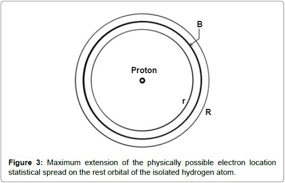 Physical-Mathematics-Maximum-extension