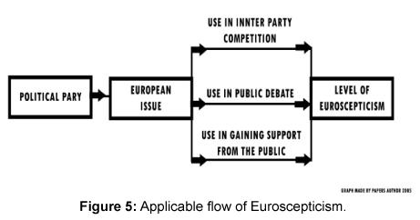 Political-Sciences-Applicable-flow