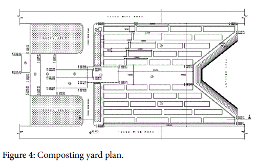 Waste-Resources-Composting-yard-plan