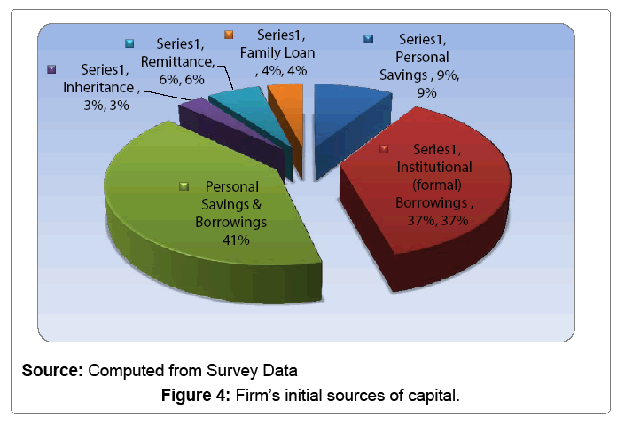 accounting-research-firm-initial-sources