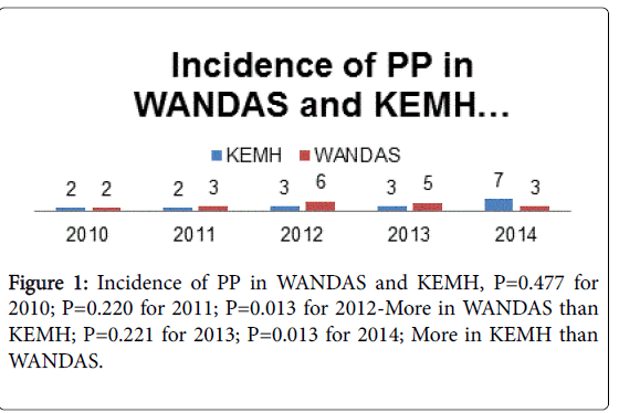 addiction-research-WANDAS-KEMH
