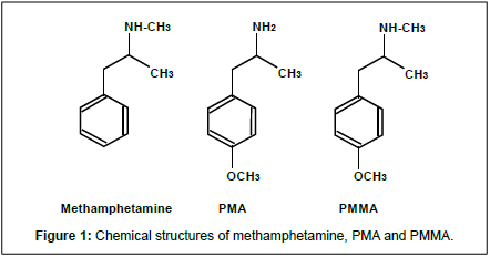 addiction-research-experimental-Chemical-structures