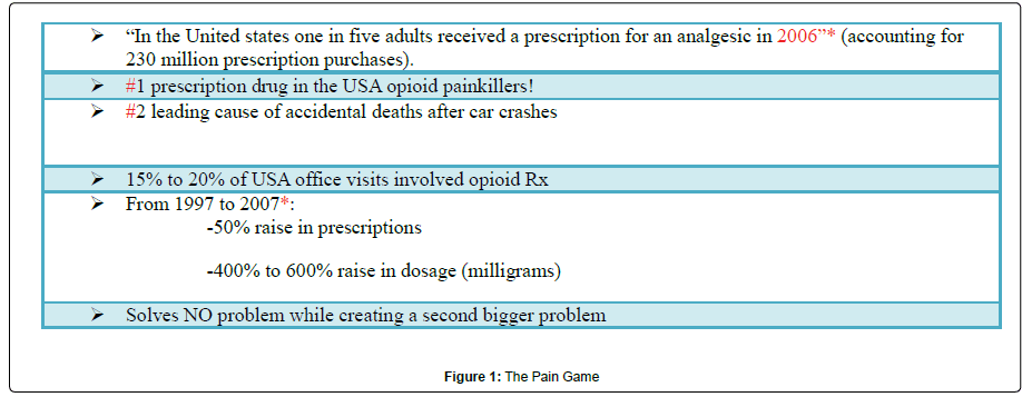 addiction-research-experimental-Pain-Game