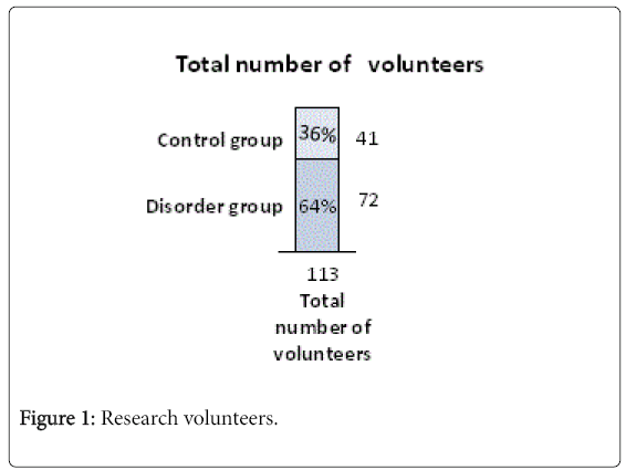 addiction-research-therapy-Research-volunteers