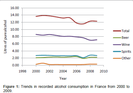 addiction-research-experimental-alcohol-consumption