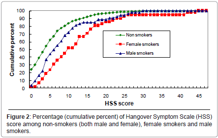 addiction-research-experimental-female-smokers