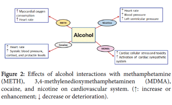 addiction-research-therapy-interactions-methamphetamine