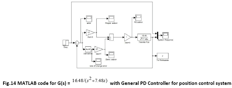 advance-innovations-thoughts-General-PD-Controller