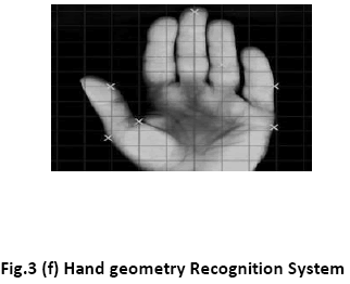 advance-innovations-thoughts-Hand-geometry-Recognition