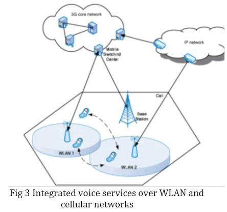 advance-innovations-thoughts-Integrated-voice-services