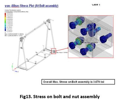advance-innovations-thoughts-bolt-nut-assembly