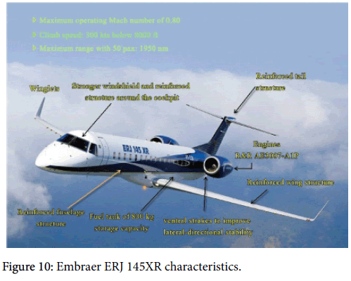 advance-innovations-thoughts-ideas-Embraer-ERJ