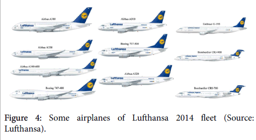 advance-innovations-thoughts-ideas-airplanes-Lufthansa