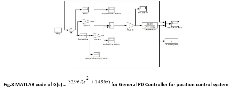 advance-innovations-thoughts-position-control-system