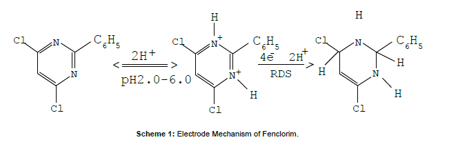 advanced-chemical-engineering-Electrode-Mechanism