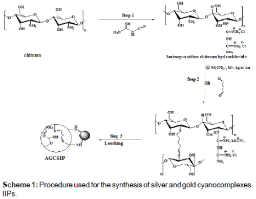 advanced-chemical-engineering-synthesis-silver