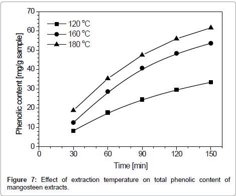 advanced-chemical-total-phenolic