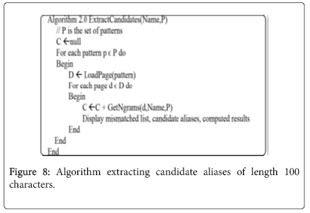 advancements-in-technology-Algorithm-extracting-candidate-aliases