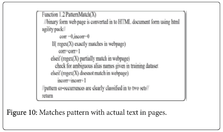 advancements-in-technology-Matches-pattern-with-actual-text