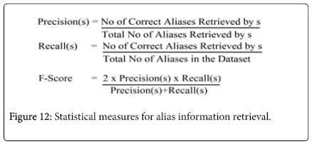 advancements-in-technology-Statistical-measures-alias