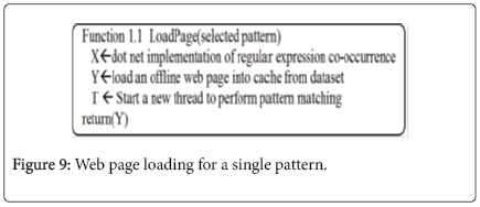 advancements-in-technology-Web-page-loading