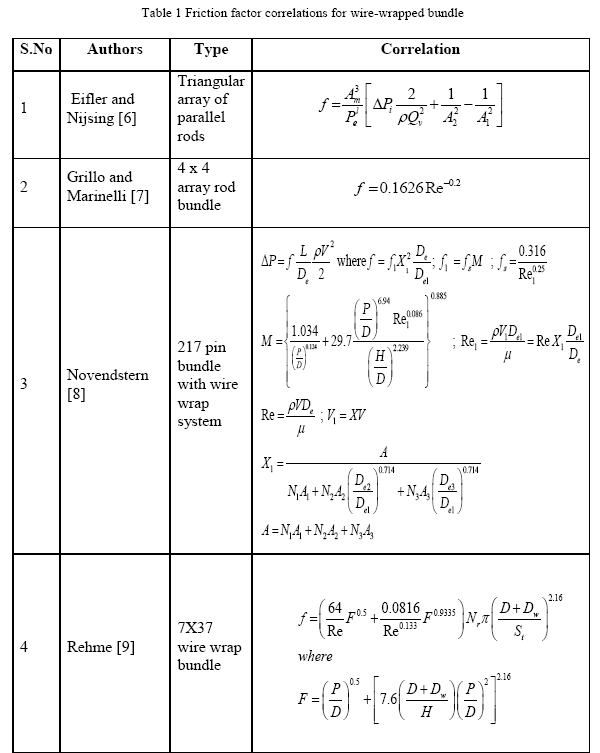 Flow and Heat Transfer Characteristics in a Seven Tube-Bundle ...